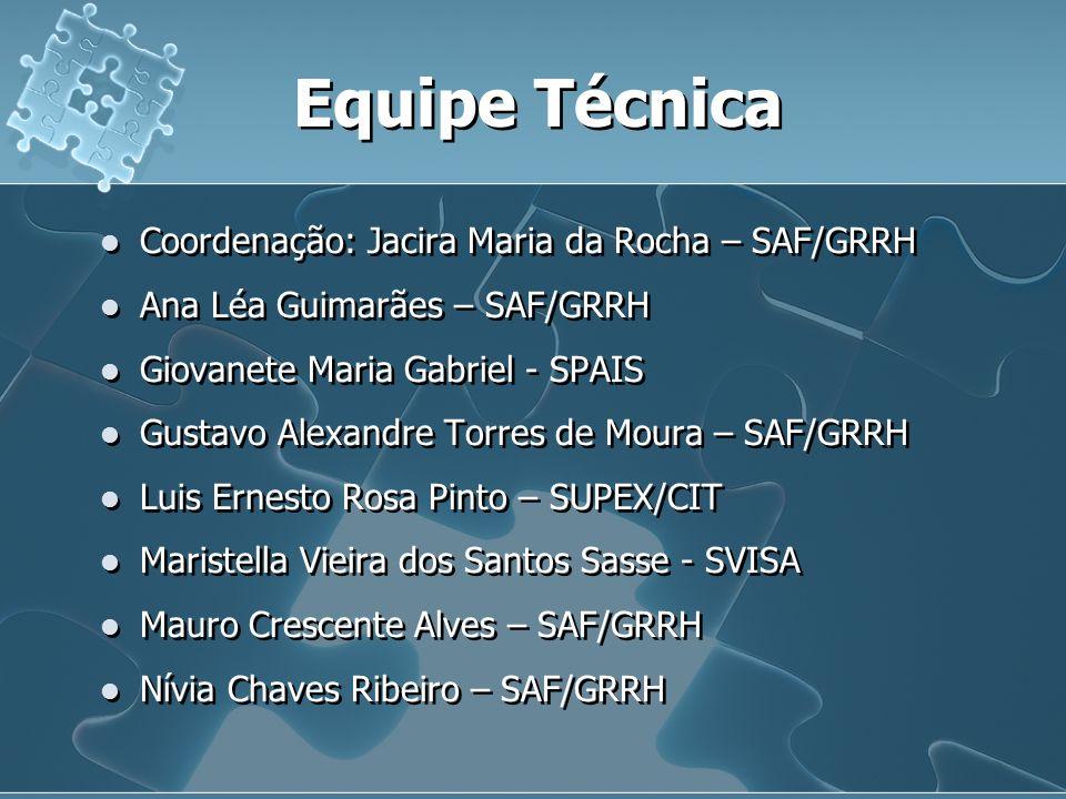 Equipe Técnica Coordenação: Jacira Maria da Rocha – SAF/GRRH