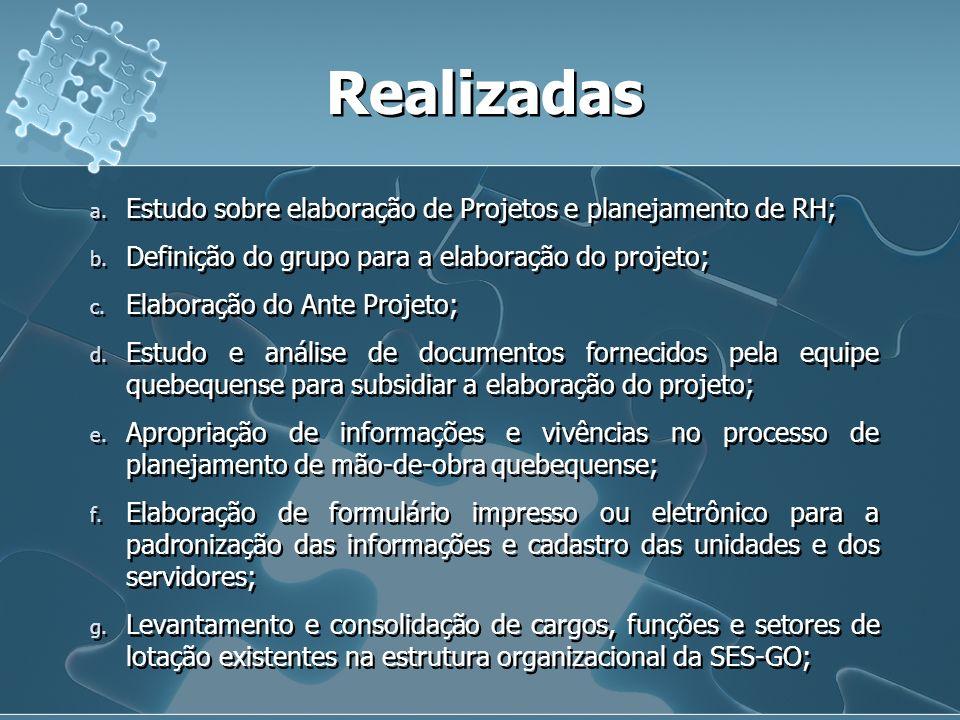 Realizadas Estudo sobre elaboração de Projetos e planejamento de RH;
