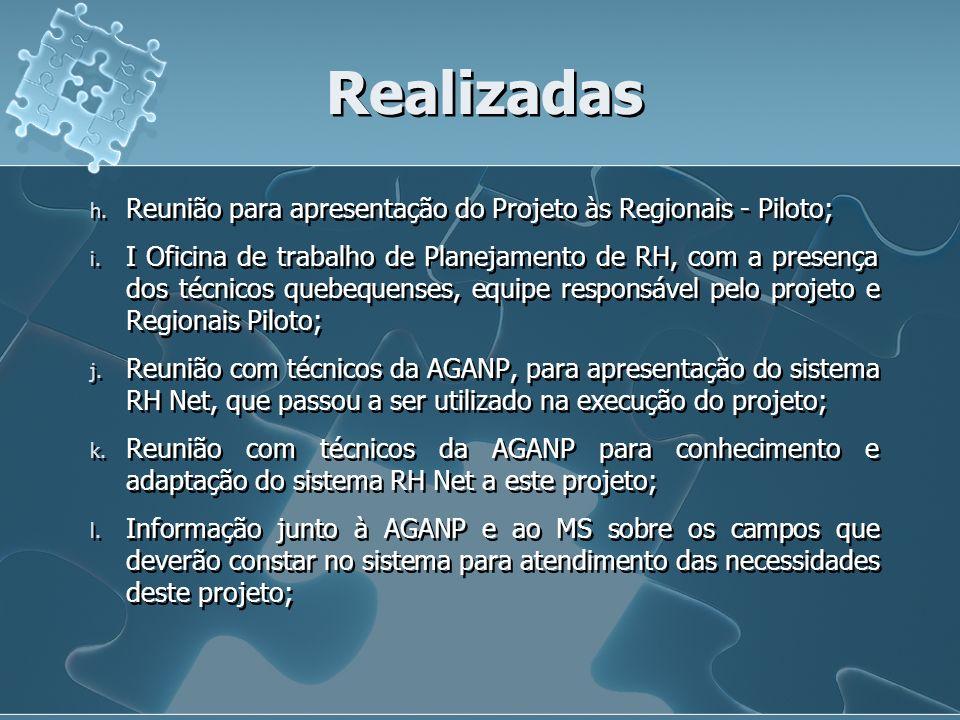 Realizadas Reunião para apresentação do Projeto às Regionais - Piloto;