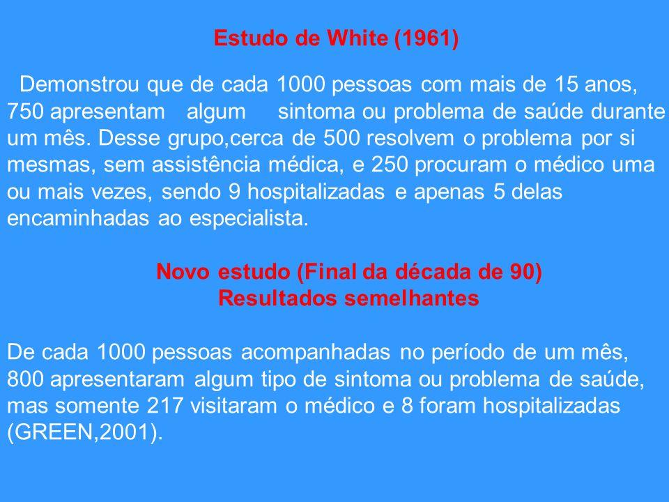 Novo estudo (Final da década de 90) Resultados semelhantes