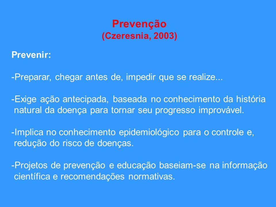 Prevenção (Czeresnia, 2003) Prevenir: