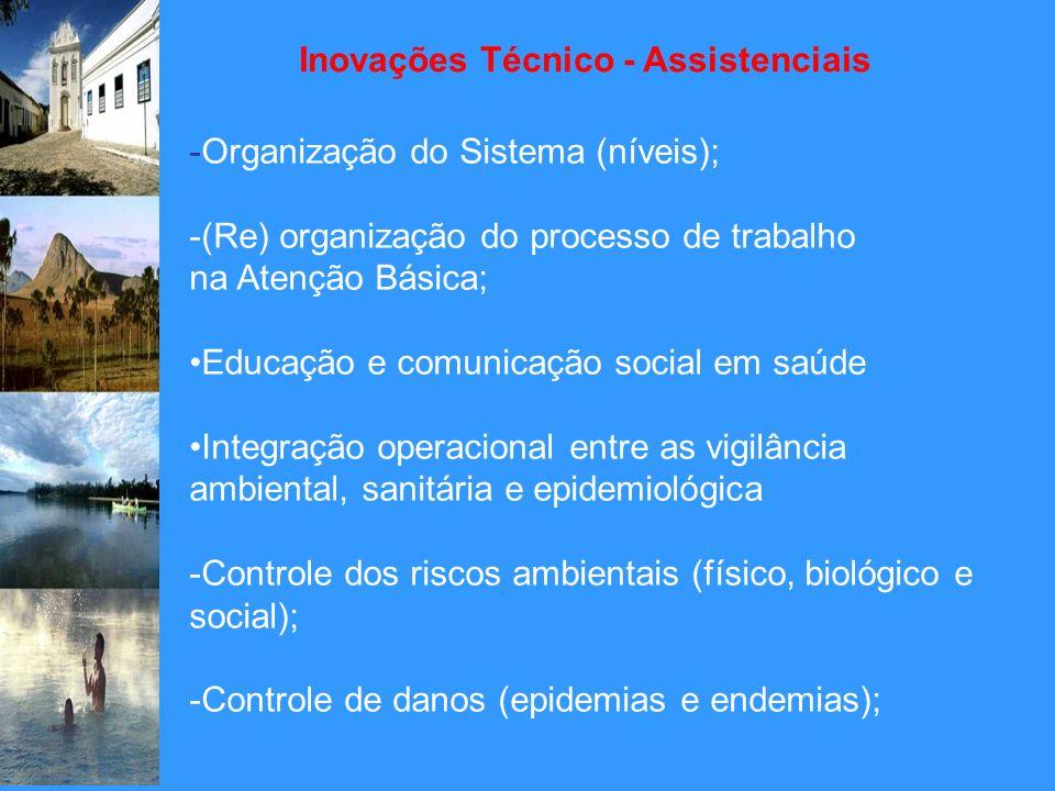 Inovações Técnico - Assistenciais