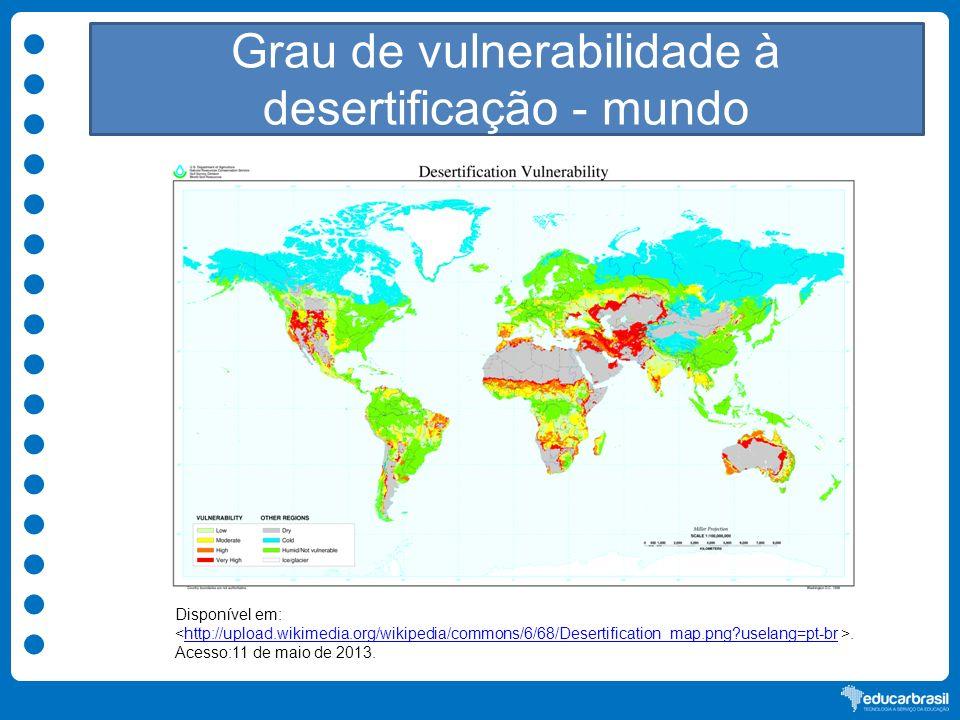 Grau de vulnerabilidade à desertificação - mundo