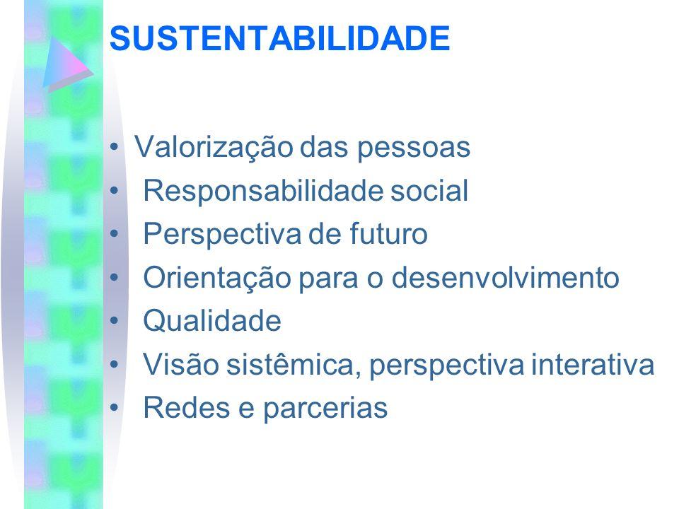 SUSTENTABILIDADE Valorização das pessoas Responsabilidade social
