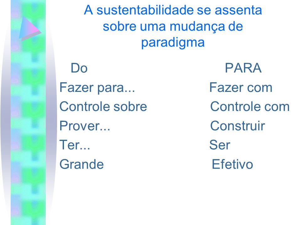 A sustentabilidade se assenta sobre uma mudança de paradigma