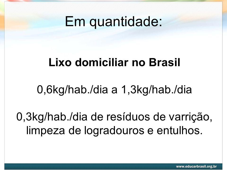 Lixo domiciliar no Brasil