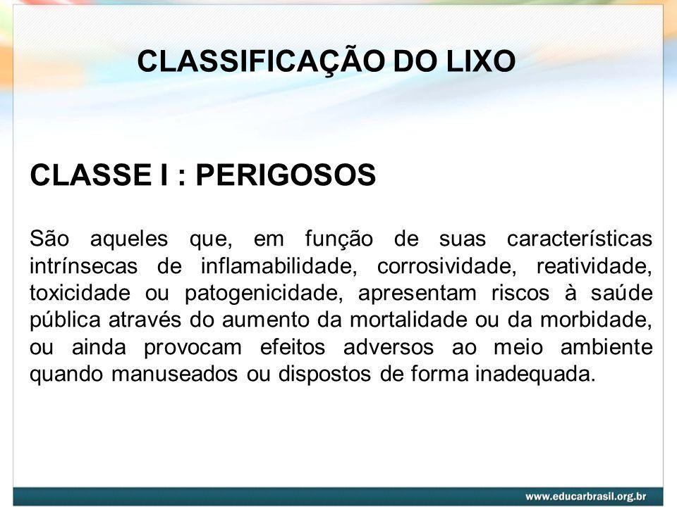 CLASSIFICAÇÃO DO LIXO CLASSE I : PERIGOSOS