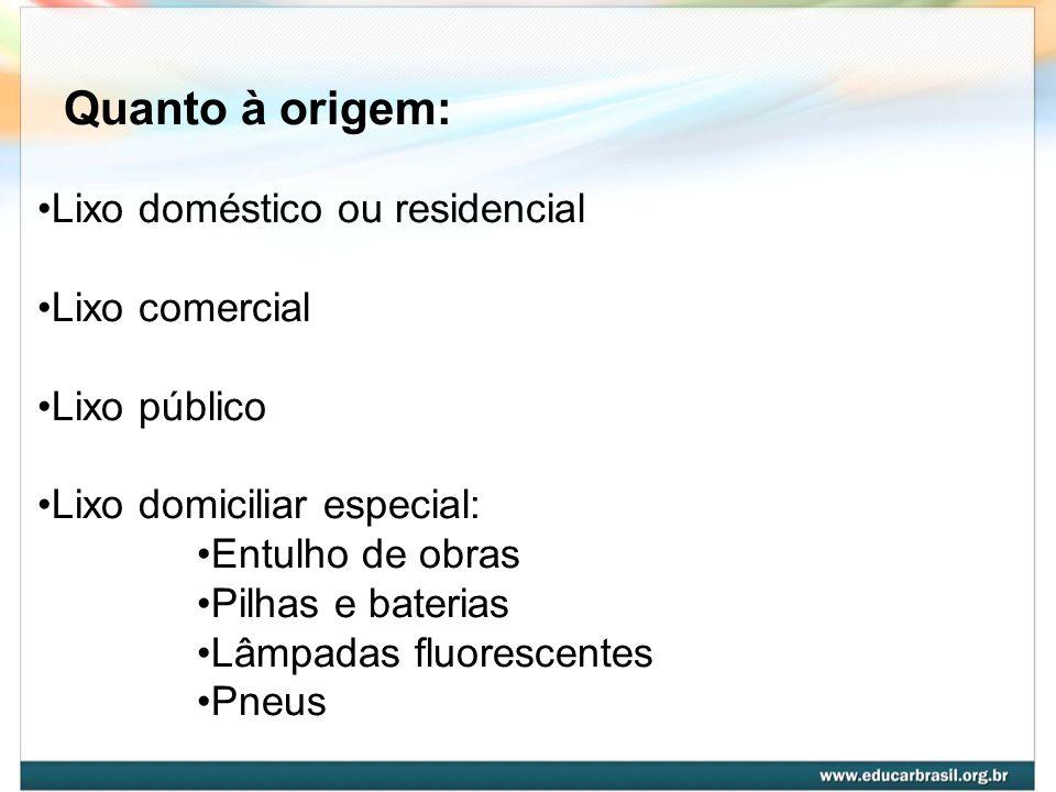 Quanto à origem: •Lixo doméstico ou residencial •Lixo comercial