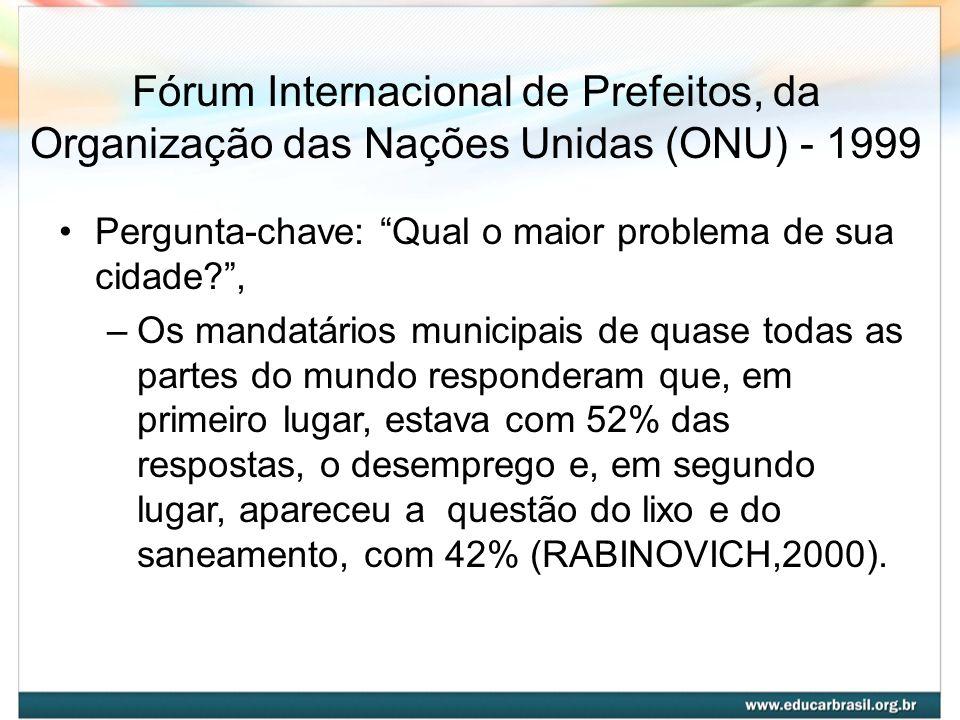 Fórum Internacional de Prefeitos, da Organização das Nações Unidas (ONU) - 1999