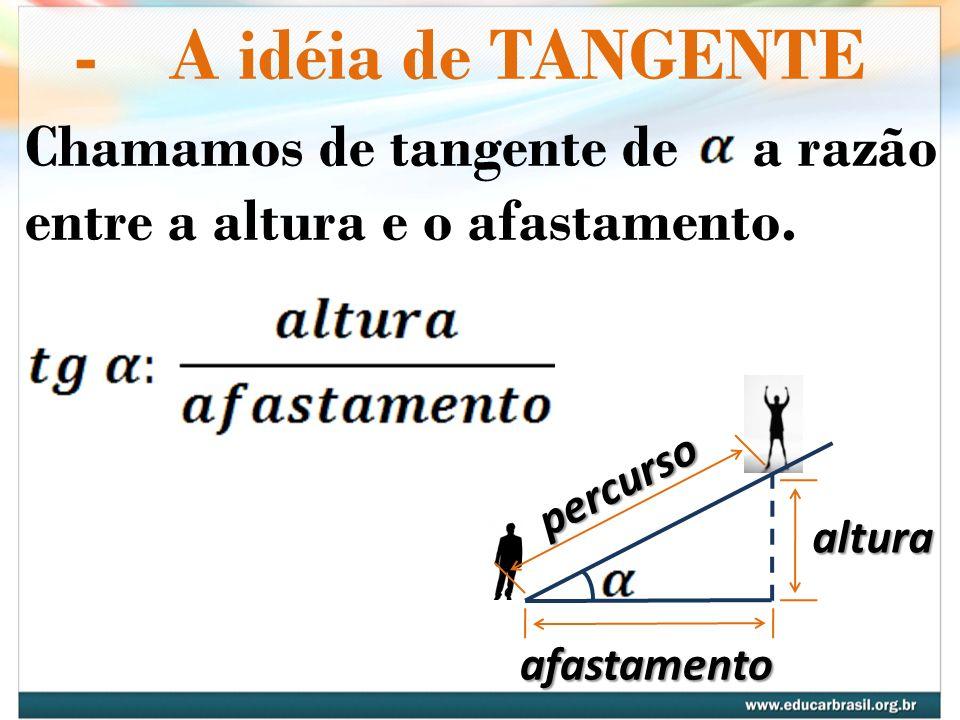 - A idéia de TANGENTEChamamos de tangente de a razão entre a altura e o afastamento. percurso. afastamento.
