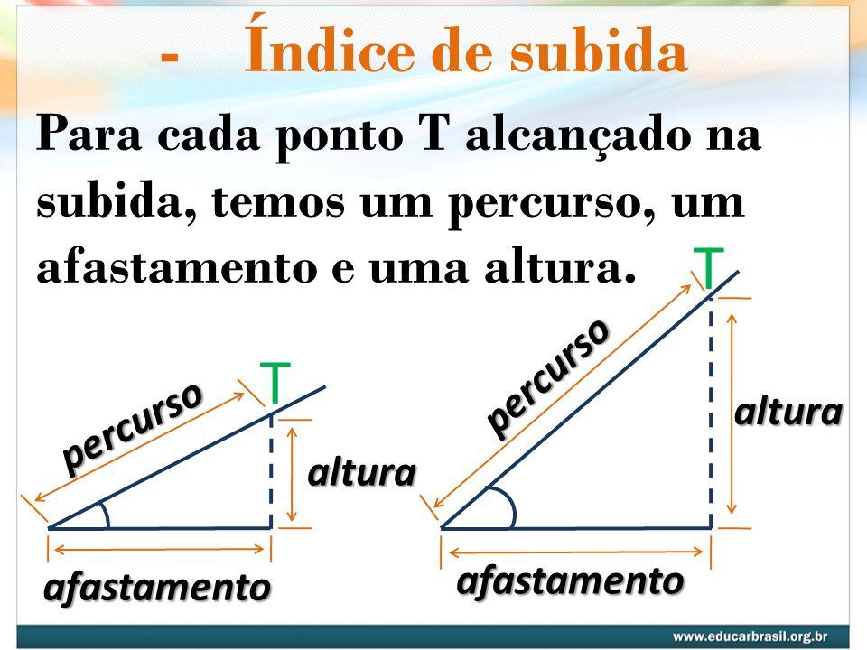 - Índice de subida Para cada ponto T alcançado na subida, temos um percurso, um afastamento e uma altura.