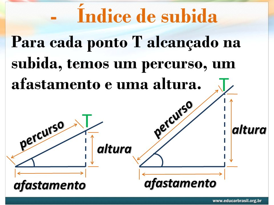 - Índice de subidaPara cada ponto T alcançado na subida, temos um percurso, um afastamento e uma altura.