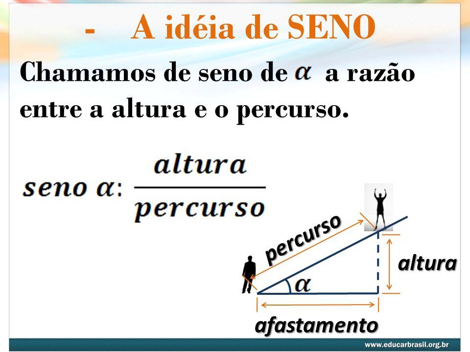 - A idéia de SENO Chamamos de seno de a razão entre a altura e o percurso. percurso. afastamento.