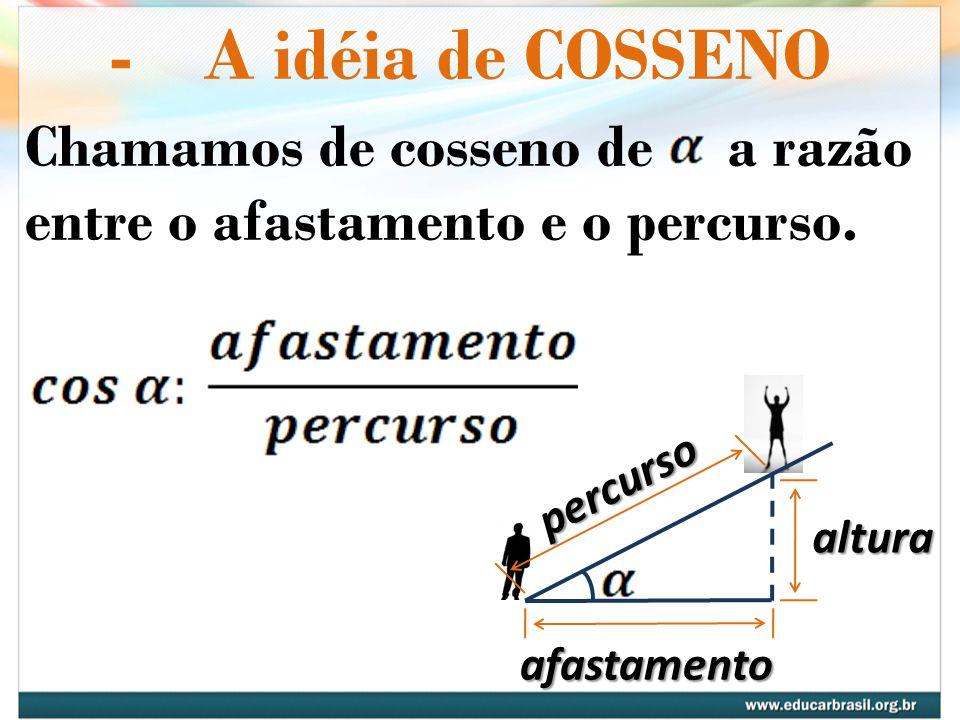 - A idéia de COSSENOChamamos de cosseno de a razão entre o afastamento e o percurso. percurso. afastamento.