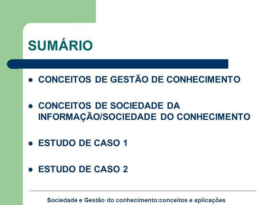 SUMÁRIO CONCEITOS DE GESTÃO DE CONHECIMENTO