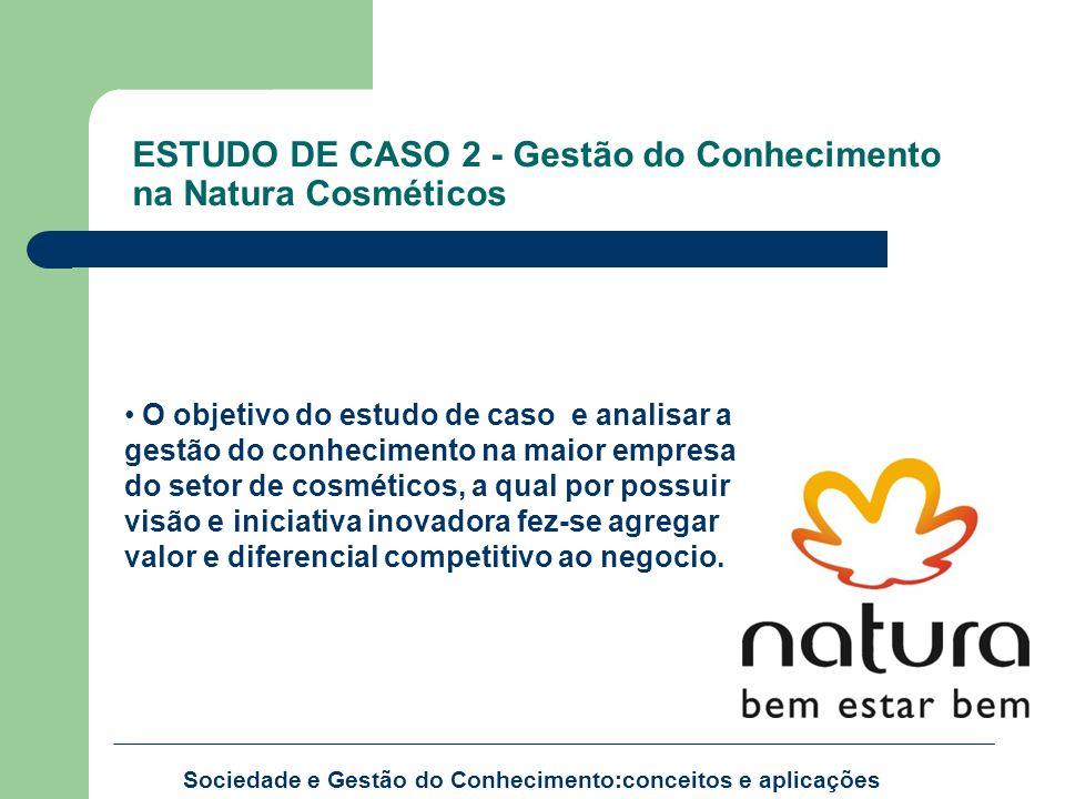 ESTUDO DE CASO 2 - Gestão do Conhecimento na Natura Cosméticos