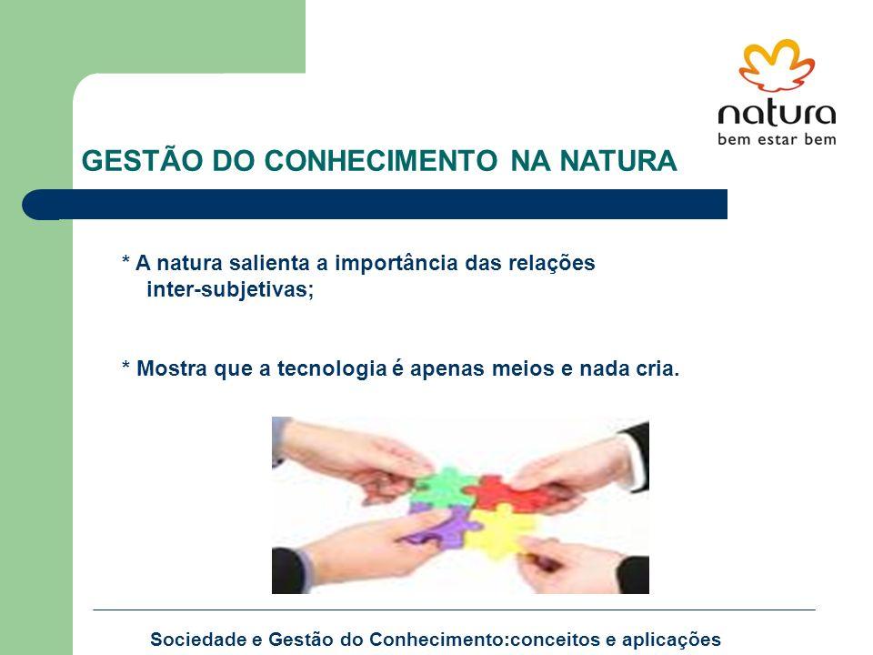 GESTÃO DO CONHECIMENTO NA NATURA