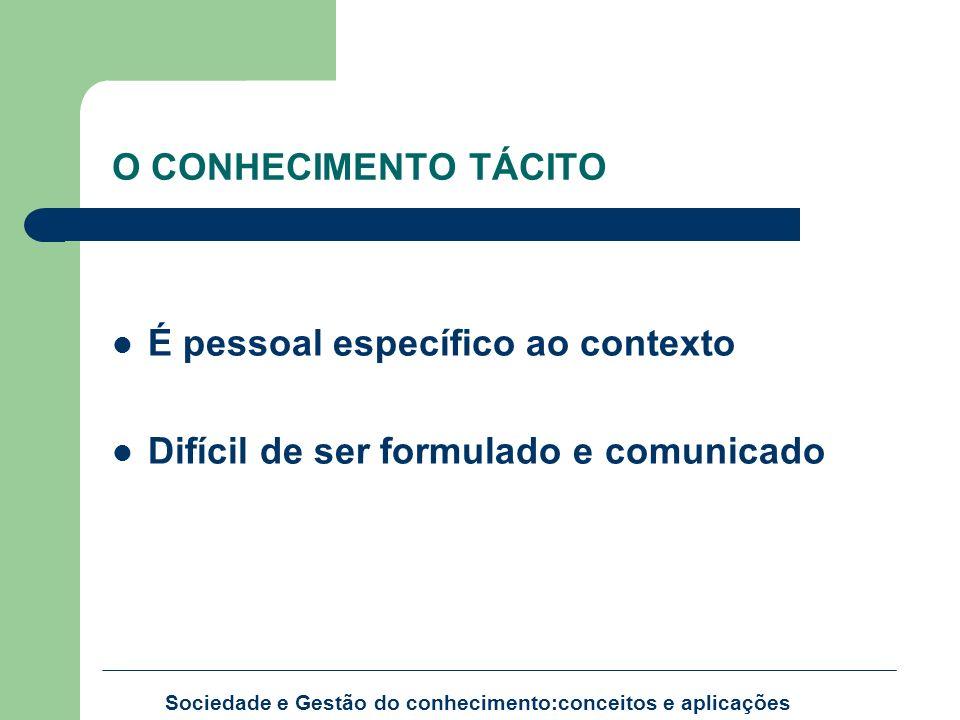 É pessoal específico ao contexto Difícil de ser formulado e comunicado