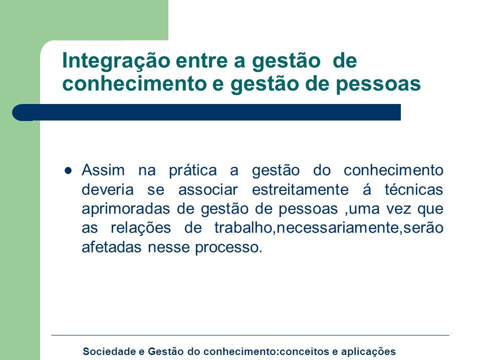 Integração entre a gestão de conhecimento e gestão de pessoas