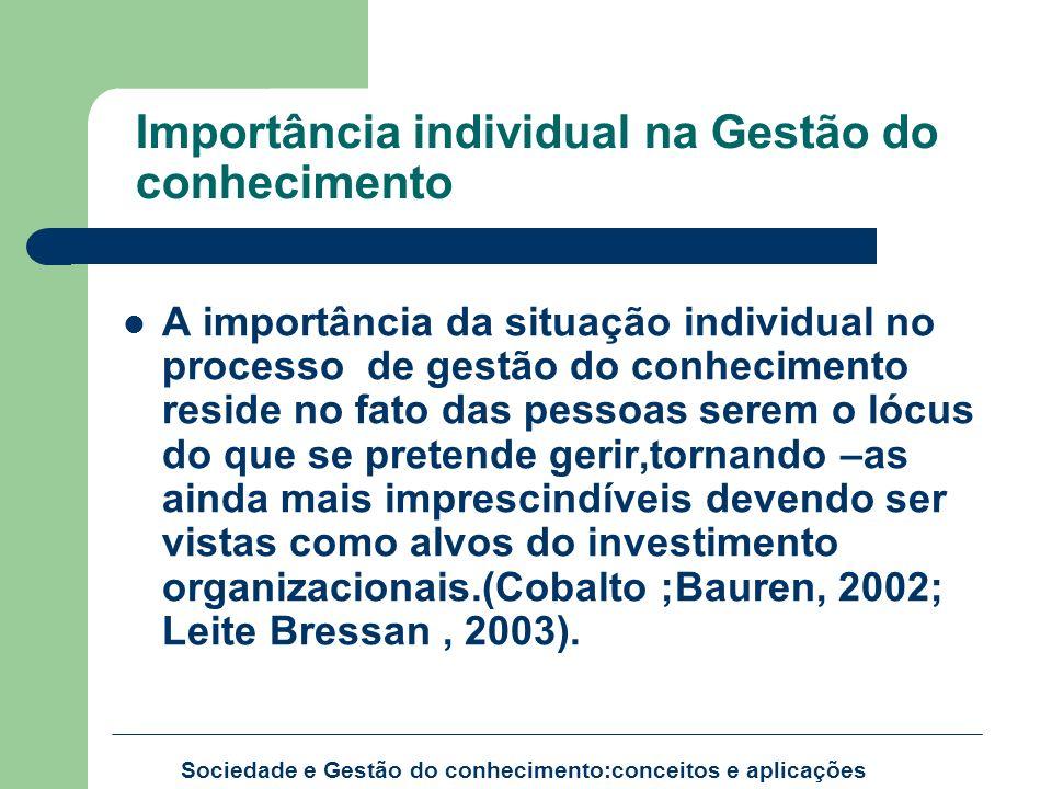 Importância individual na Gestão do conhecimento