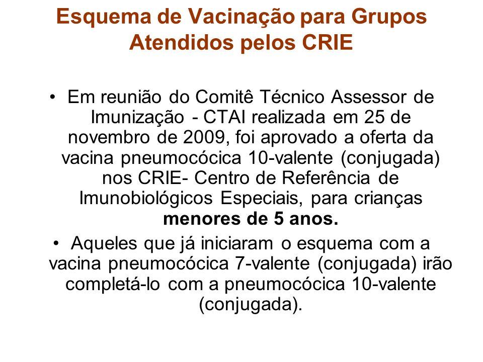 Esquema de Vacinação para Grupos Atendidos pelos CRIE