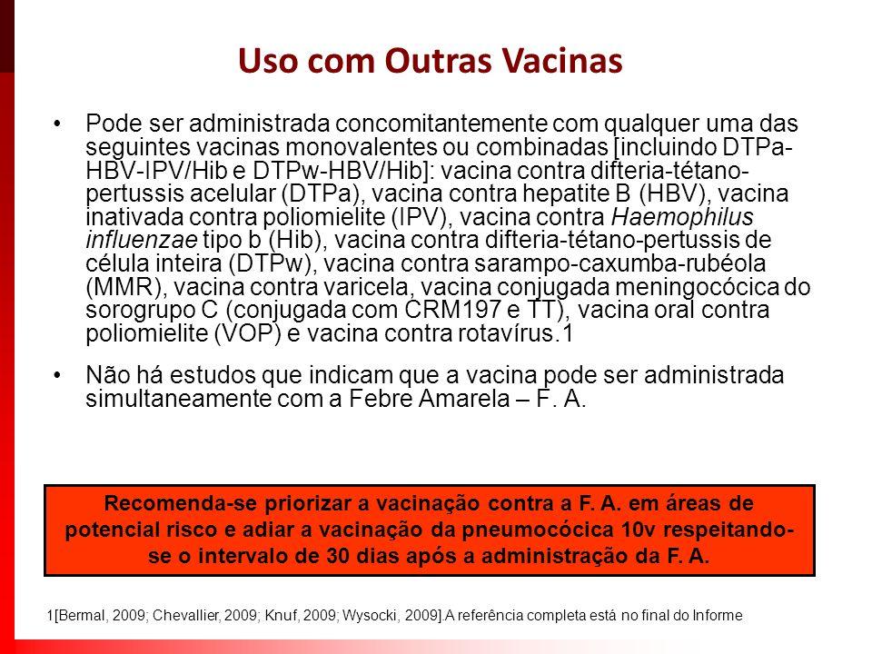 Uso com Outras Vacinas