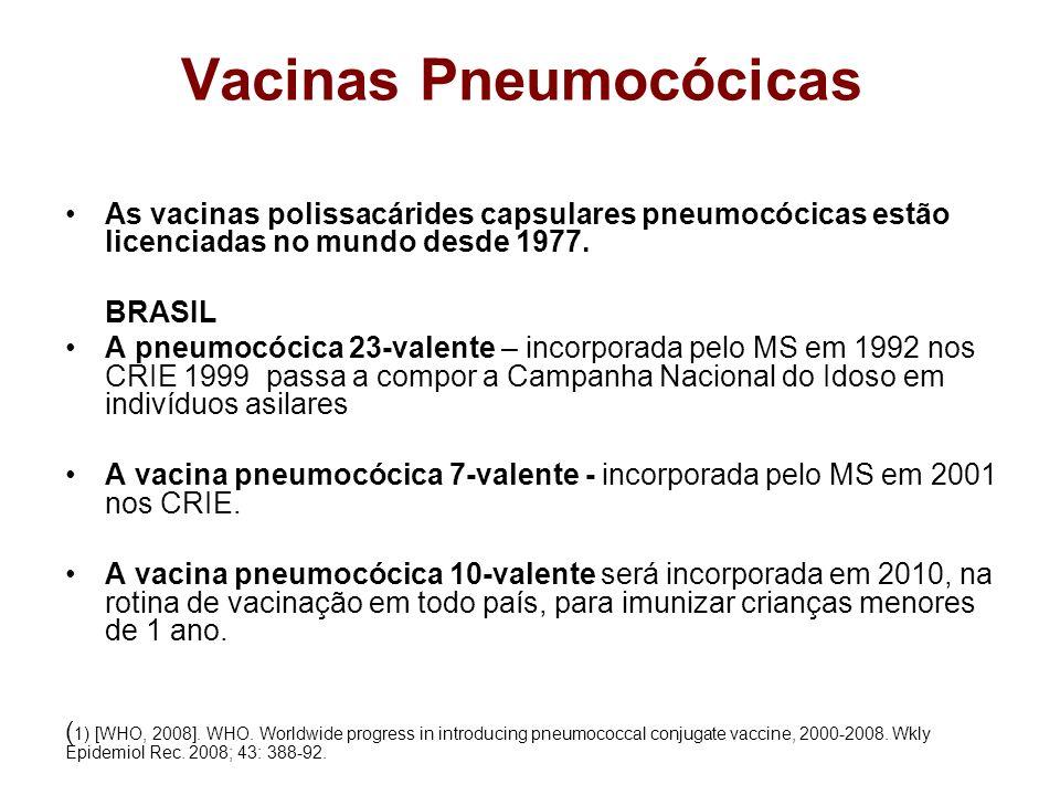 Vacinas Pneumocócicas
