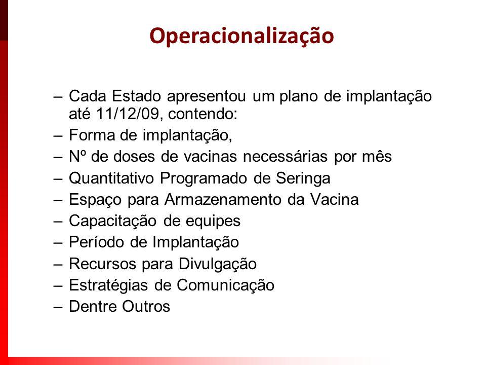 Operacionalização Cada Estado apresentou um plano de implantação até 11/12/09, contendo: Forma de implantação,