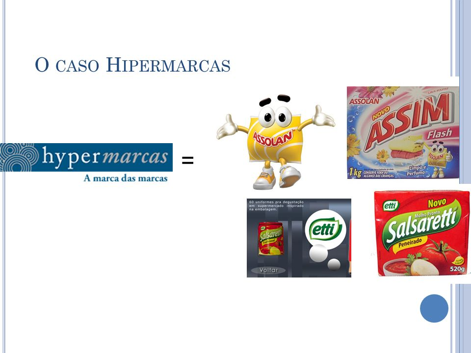 O caso Hipermarcas =