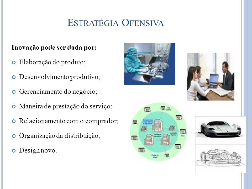 Estratégia Ofensiva Inovação pode ser dada por: Elaboração do produto;