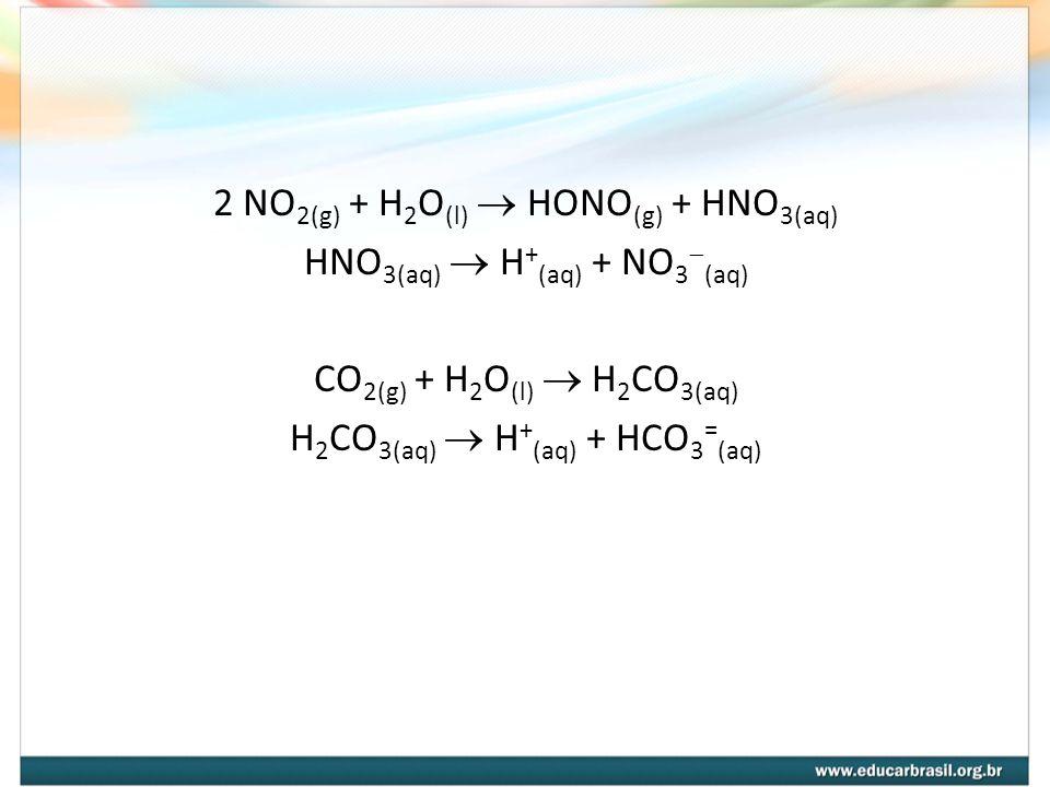 2 NO2(g) + H2O(l)  HONO(g) + HNO3(aq) HNO3(aq)  H+(aq) + NO3(aq)