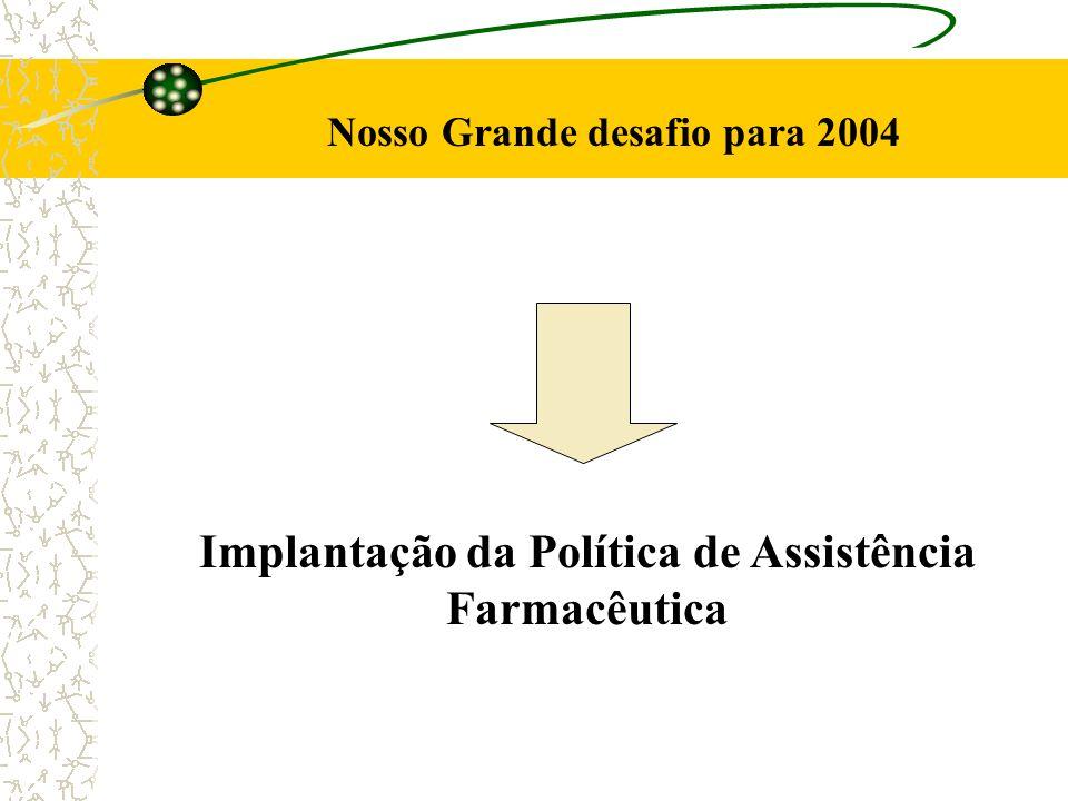 Nosso Grande desafio para 2004