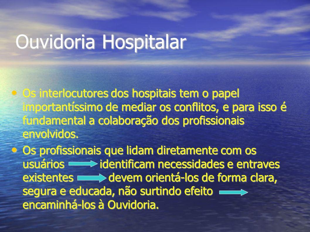 Ouvidoria Hospitalar