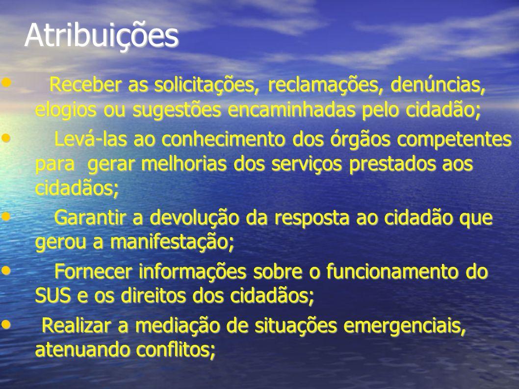 Atribuições Receber as solicitações, reclamações, denúncias, elogios ou sugestões encaminhadas pelo cidadão;