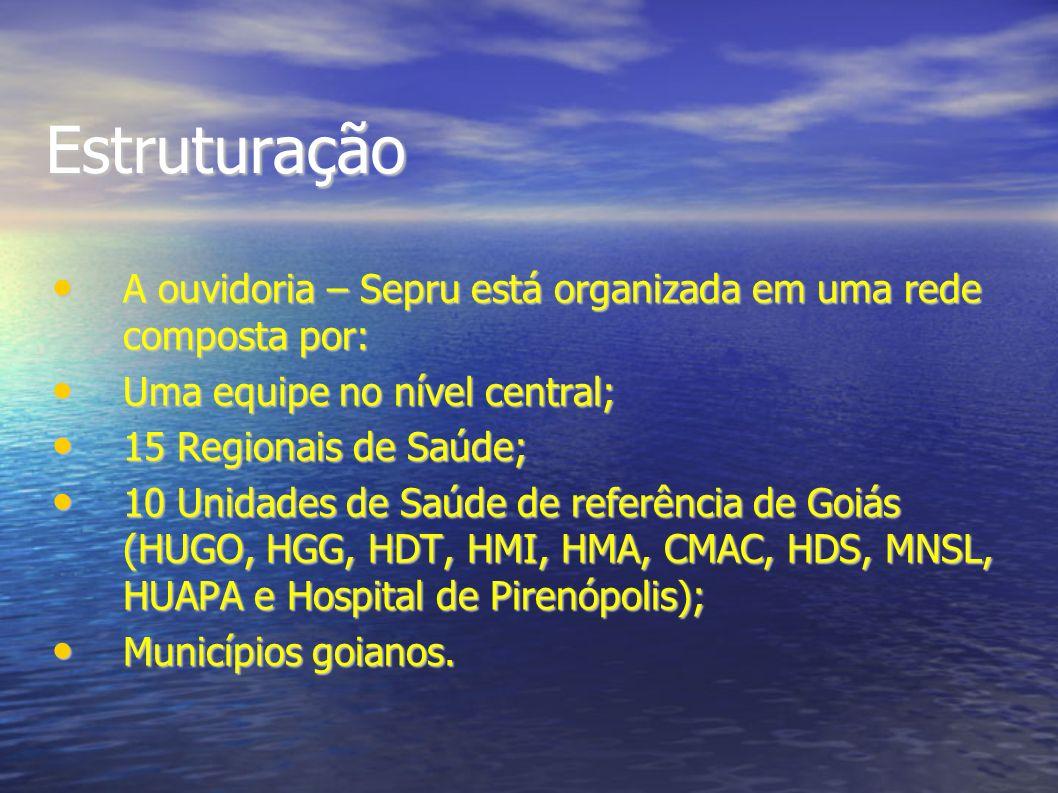 EstruturaçãoA ouvidoria – Sepru está organizada em uma rede composta por: Uma equipe no nível central;