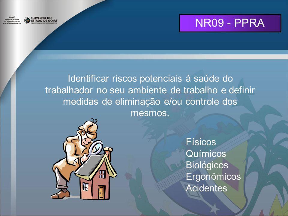 NR09 - PPRA