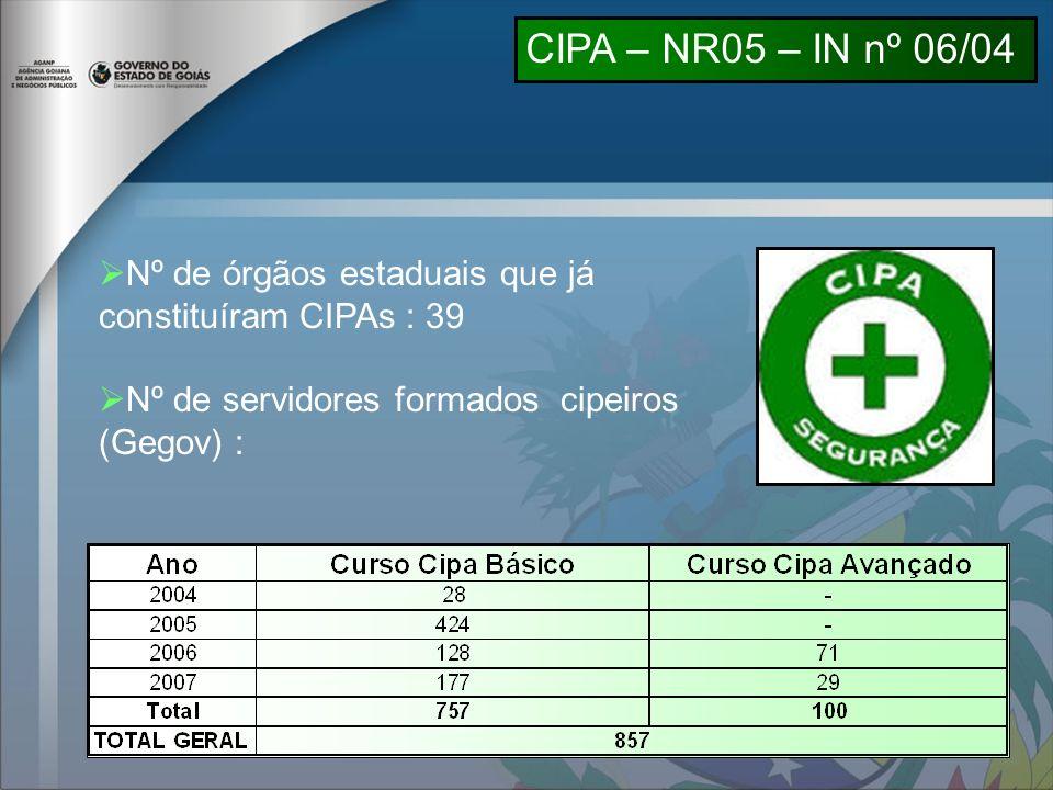 CIPA – NR05 – IN nº 06/04 Nº de órgãos estaduais que já constituíram CIPAs : 39.