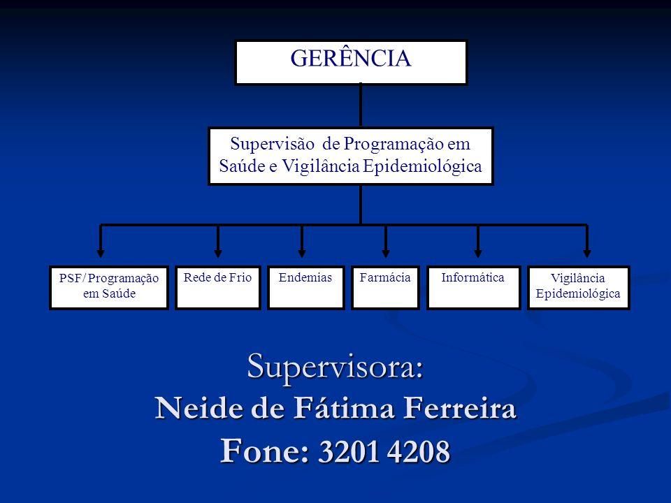 Supervisora: Neide de Fátima Ferreira Fone: 3201 4208