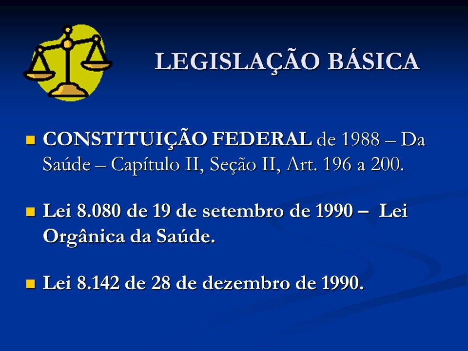 LEGISLAÇÃO BÁSICA CONSTITUIÇÃO FEDERAL de 1988 – Da Saúde – Capítulo II, Seção II, Art. 196 a 200.