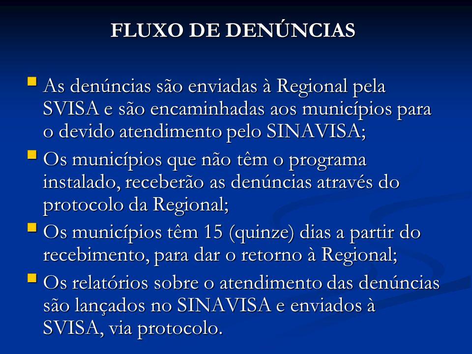 FLUXO DE DENÚNCIAS As denúncias são enviadas à Regional pela SVISA e são encaminhadas aos municípios para o devido atendimento pelo SINAVISA;