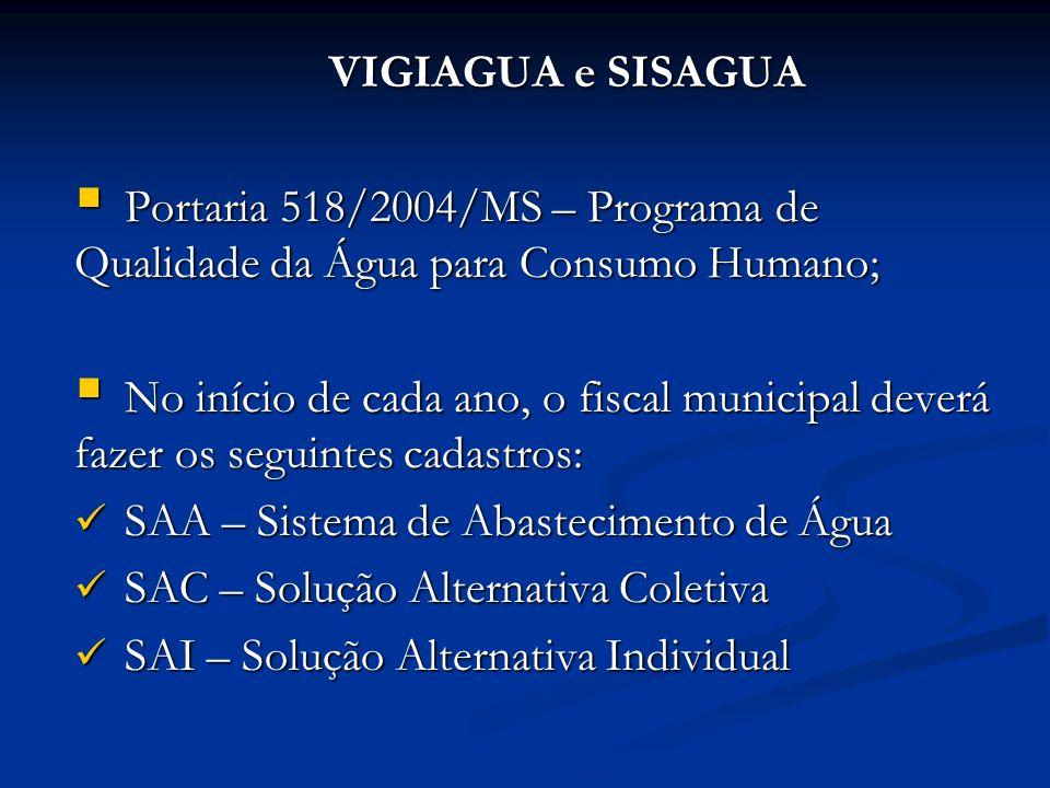 VIGIAGUA e SISAGUA Portaria 518/2004/MS – Programa de Qualidade da Água para Consumo Humano;