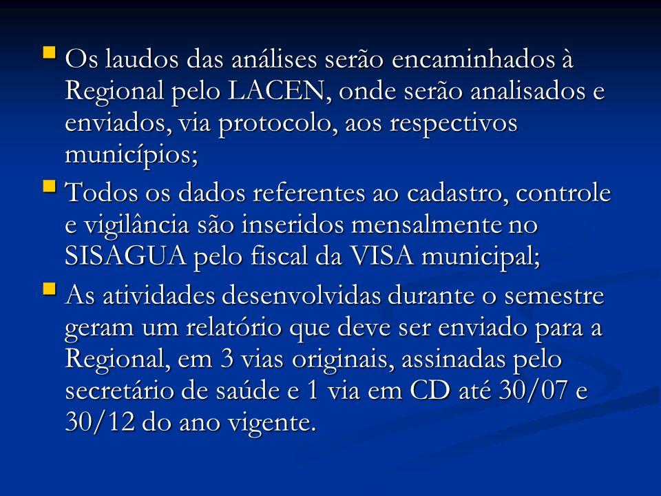 Os laudos das análises serão encaminhados à Regional pelo LACEN, onde serão analisados e enviados, via protocolo, aos respectivos municípios;