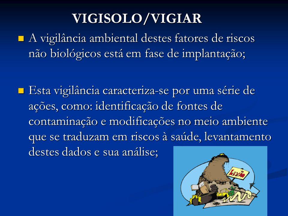 VIGISOLO/VIGIAR A vigilância ambiental destes fatores de riscos não biológicos está em fase de implantação;