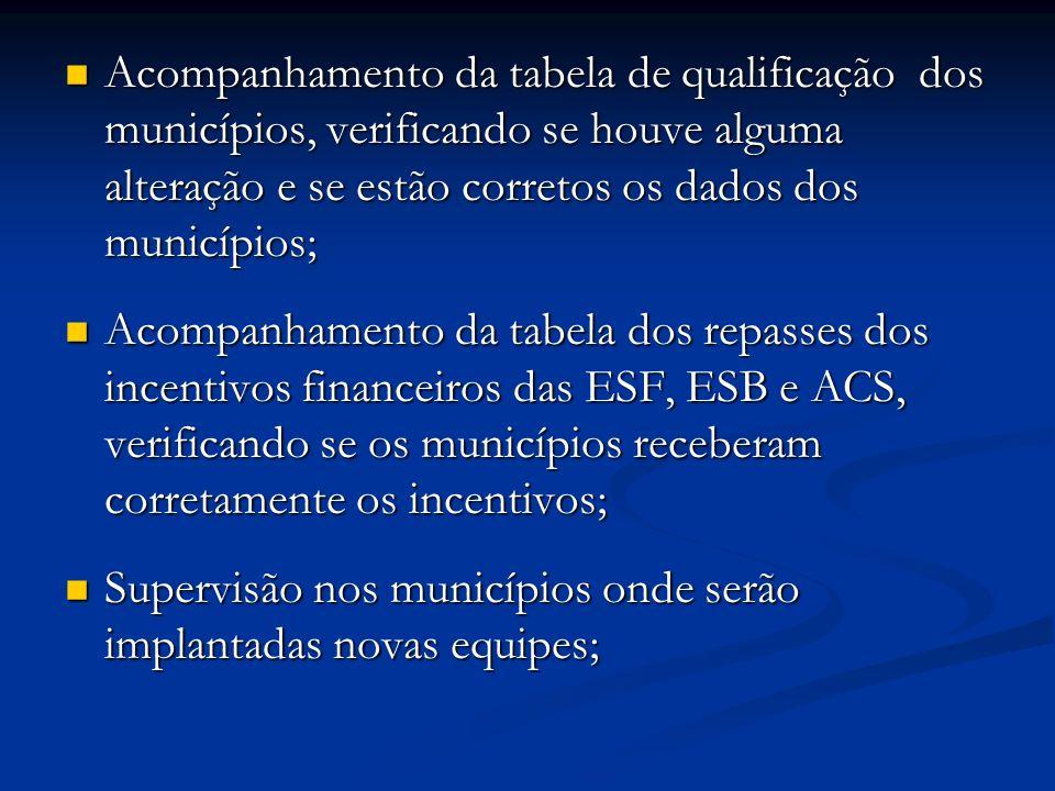 Acompanhamento da tabela de qualificação dos municípios, verificando se houve alguma alteração e se estão corretos os dados dos municípios;