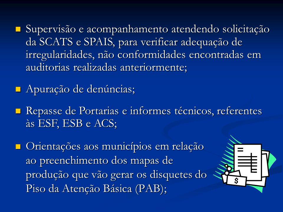 Supervisão e acompanhamento atendendo solicitação da SCATS e SPAIS, para verificar adequação de irregularidades, não conformidades encontradas em auditorias realizadas anteriormente;