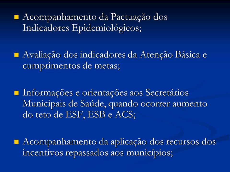 Acompanhamento da Pactuação dos Indicadores Epidemiológicos;