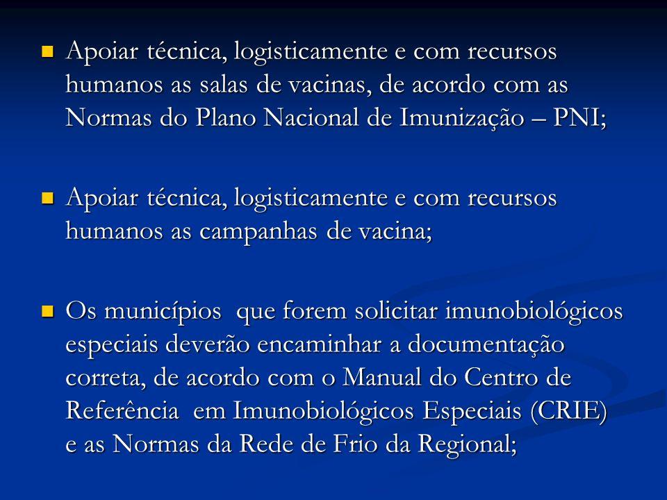 Apoiar técnica, logisticamente e com recursos humanos as salas de vacinas, de acordo com as Normas do Plano Nacional de Imunização – PNI;