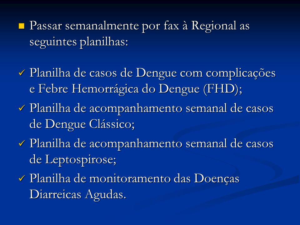 Passar semanalmente por fax à Regional as seguintes planilhas: