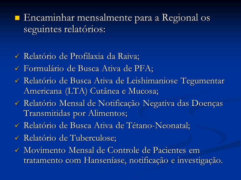 Encaminhar mensalmente para a Regional os seguintes relatórios: