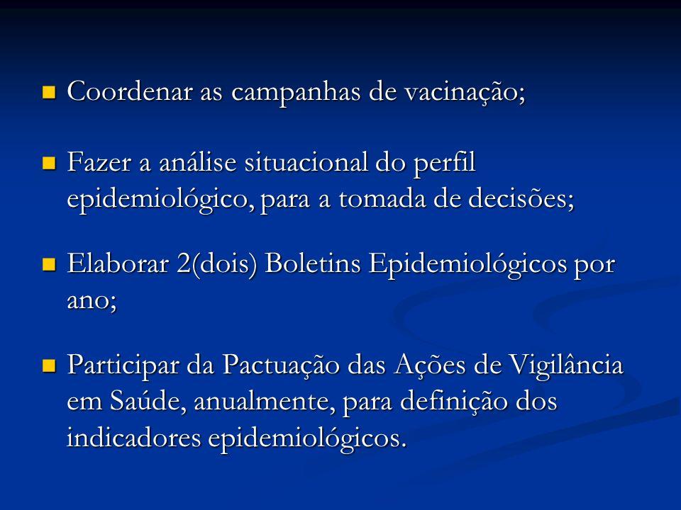 Coordenar as campanhas de vacinação;